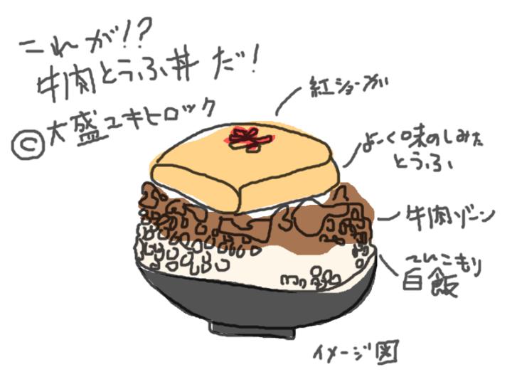 牛肉とうふ丼 イメージ図